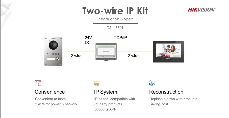 HIKVISION DS-KIS701/EU 2-wire/IP Intercom Kit black