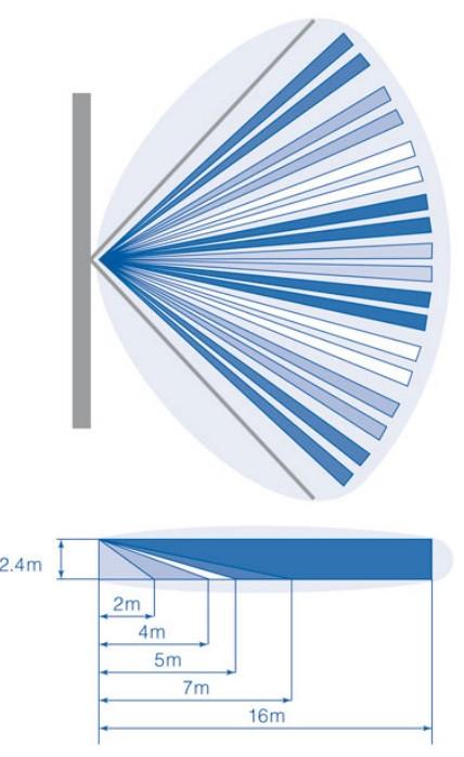 DDV1016-D, UTC (Einbruch), PIR Melder, Einbruch, Tierschutz : Nein, Dual-Technologie : Ja, Abdeckschutz : Nein, IR-Reichweite [m] : 10, 12, 14, 16, PIR Technologie : Spiegelvorhänge mit höher Dichte, VdS anerkannt : Ja, EN anerkannt : Ja,