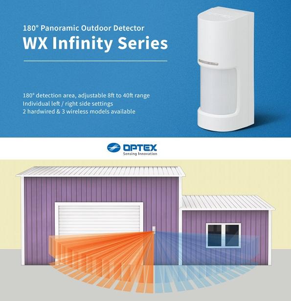 OPTEX WX-I